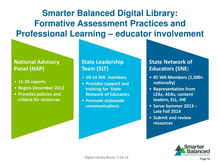 Smarter Balanced Digital Library: