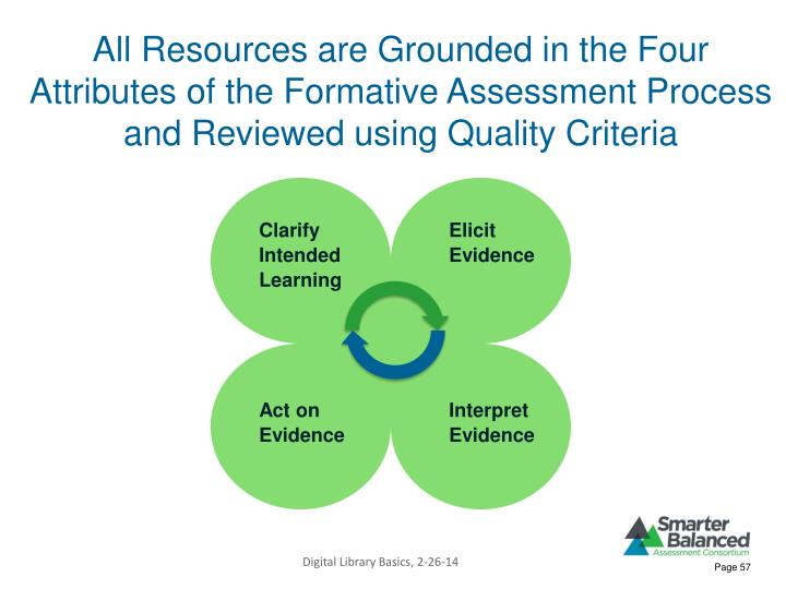 All Resources are Grounded in the Four Attributes of the Formative Assessment Process and Reviewed using Quality Criteria