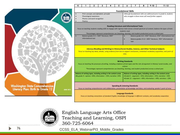 English Language Arts Office