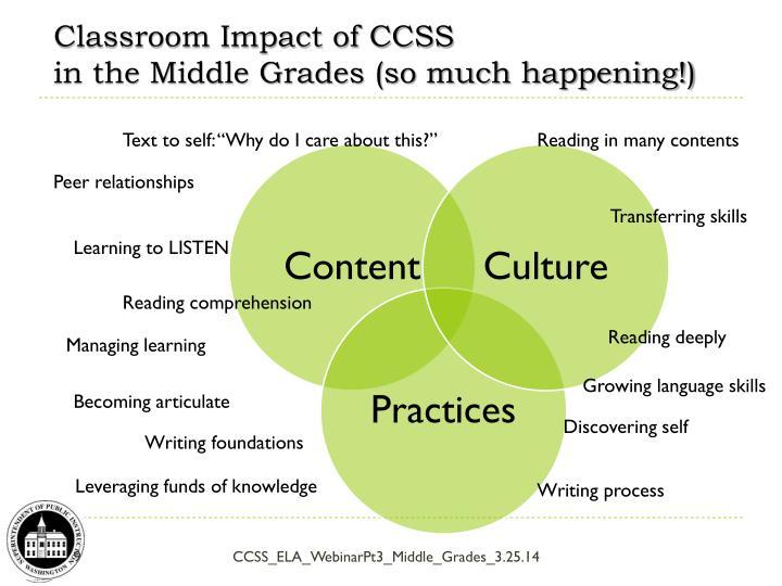 Classroom Impact of CCSS