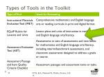 types of tools in the toolkit