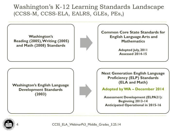 Washington's K-12 Learning Standards Landscape