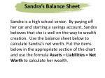 sandra s balance sheet