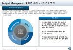 insight management ilo3