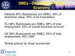 smes cornerstone of the economy