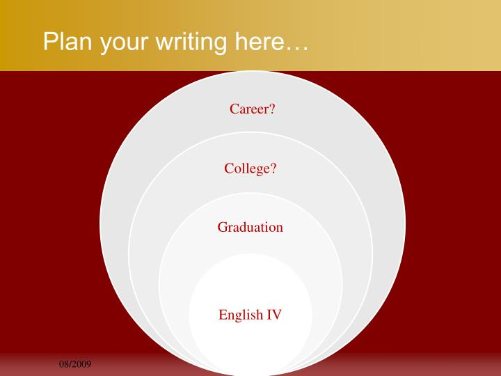 Plan your writing here…