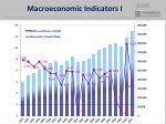 macroeconomic indicators i
