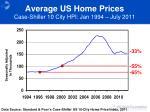 average us home prices case shiller 10 city hpi jan 1994 july 2011