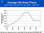 average us home prices case shiller 20 city hpi jan 2000 aug 2011