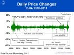 daily price changes djia 1928 2011