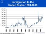 immigration to the united states 1820 2010