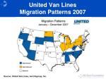 united van lines migration patterns 2007