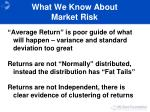 what we know about market risk