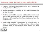 proposed fasb financial assets and liabilities