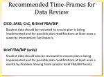 recommended time frames for data review