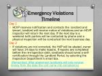 emergency violations timeline