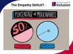 the empathy deficit