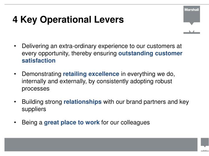 4 Key Operational Levers