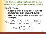 the relationship between interest rates and option free bond prices