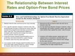 the relationship between interest rates and option free bond prices6