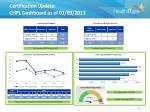 certification update chpl dashboard as of 01 03 2013