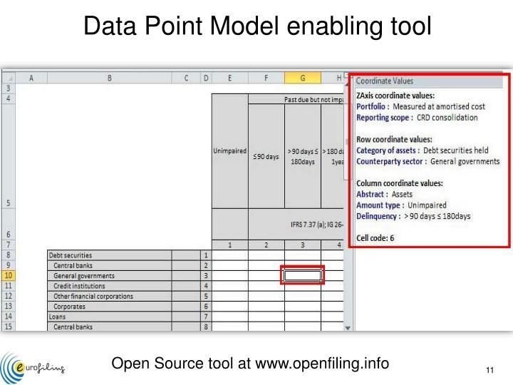 Data Point Model enabling tool