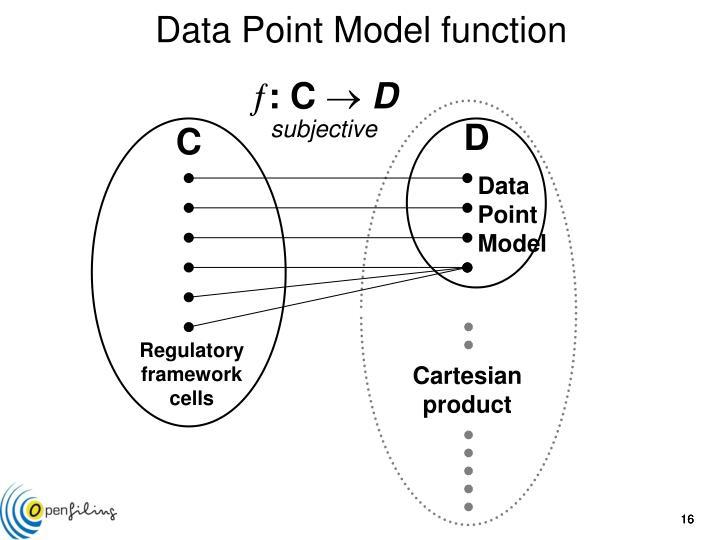 Data Point Model function