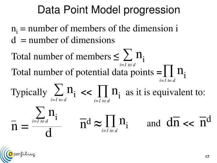 Data Point Model progression