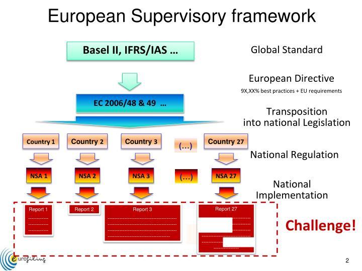 European supervisory framework