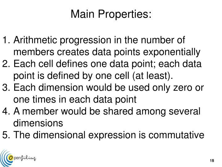 Main Properties: