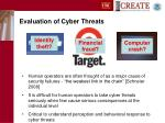 evaluation of cyber threats