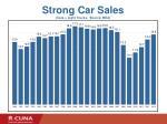 strong car sales cars light trucks source bea