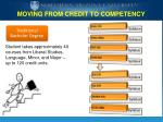 moving from credit to competency