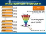 moving from credit to competency1