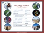 opic by the numbers fiscal year 2011