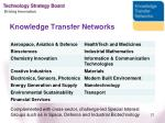 knowledge transfer networks