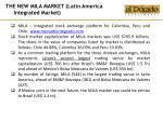 the new mila market latin america integrated market