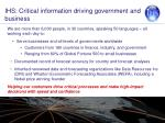 ihs critical information driving government and business