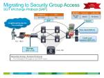 migrating to security group access sgt exchange protocol sxp