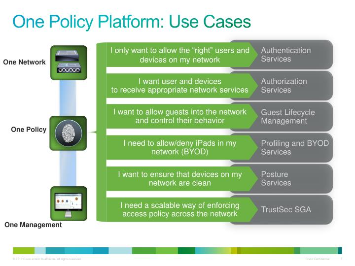 One Policy Platform: Use Cases