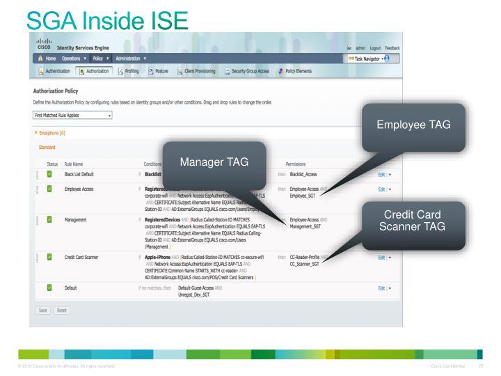 SGA Inside ISE