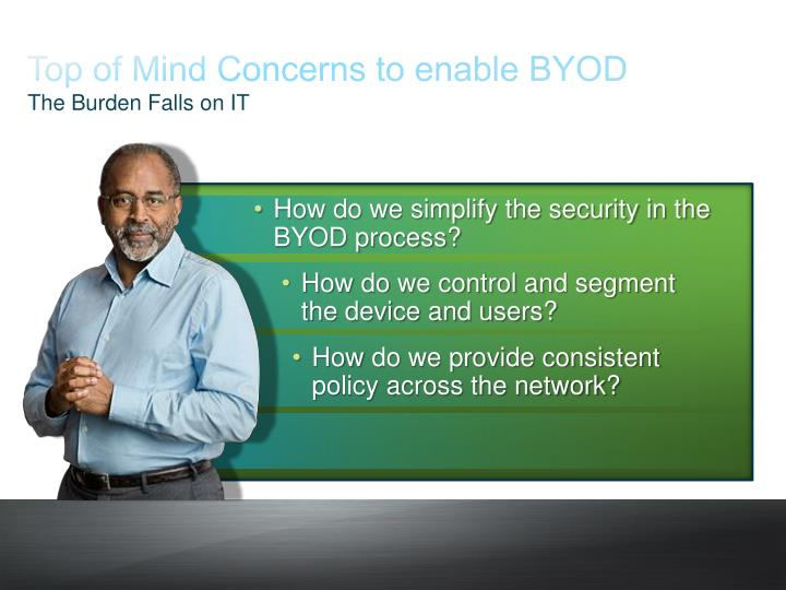 Top of Mind Concerns to enable BYOD