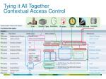 tying it all together contextual access control