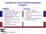 priorities for use of the gsa schedules program