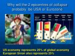 why will the 2 epicentres of collapse probably be usa or eurozone