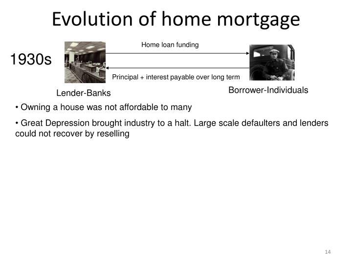 Evolution of home mortgage