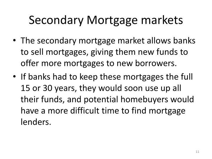 Secondary Mortgage markets