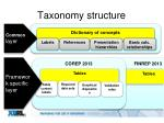 taxonomy structure