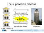the supervision process