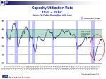 capacity utilization rate 1970 2012 source the federal reserve bank of st louis